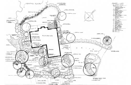 Landscape architecture in san diego ca western landscape for Landscape plan drawing